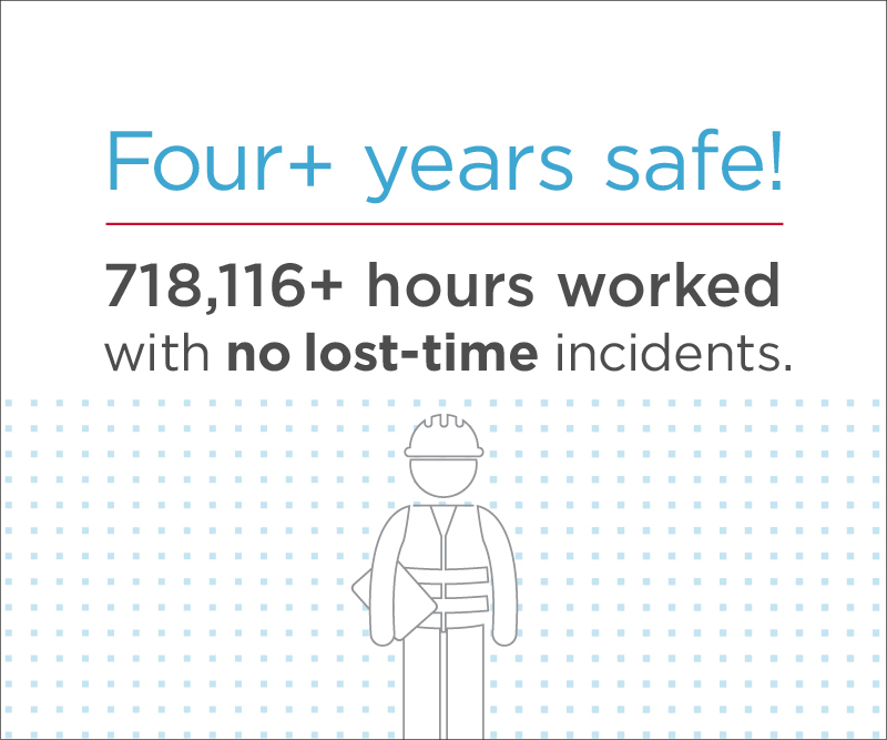 Graphic celebrating 4 years with no lost-time incidents